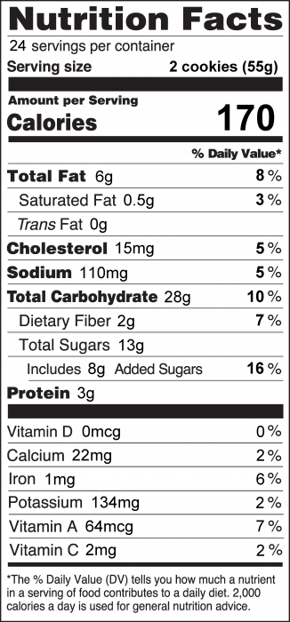 Photo of Nutrition Facts of Healthy Carrot Cake Cookies