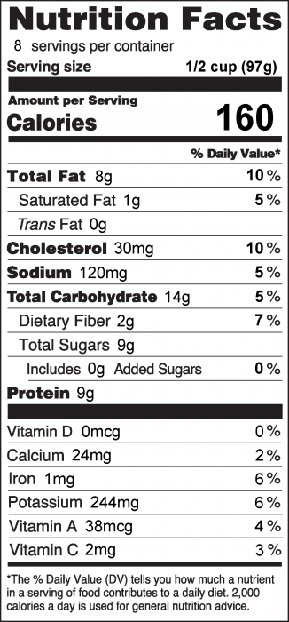 Photo of Nutrition Facts of Turkey Salad