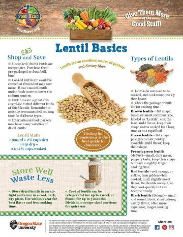 Lentils Monthly