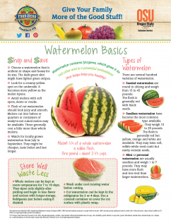Watermelon monthly page 1